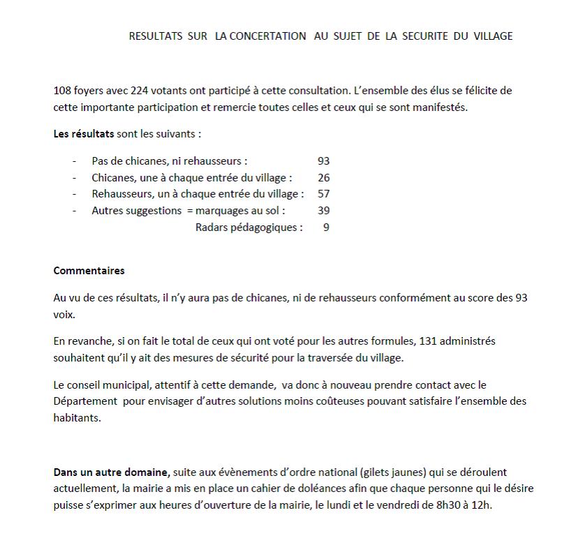 Resultats consulation citoyenne laburgade